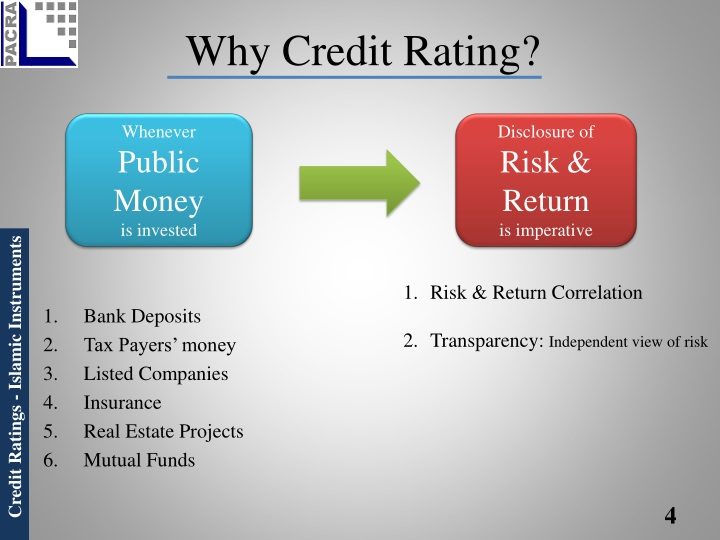 Why Credit Rating?