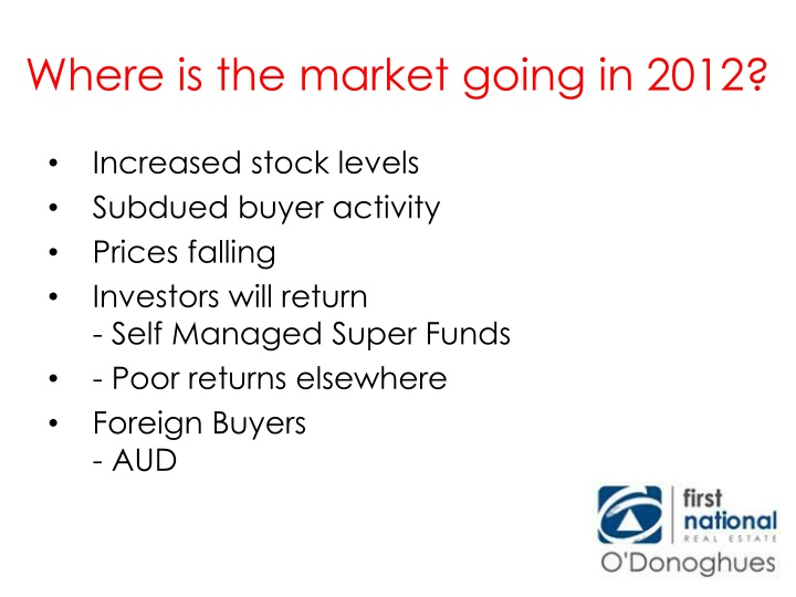 Where is the market going in 2012?