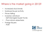 where is the market going in 2012