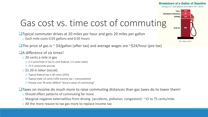 Gas cost vs. time cost of commuting