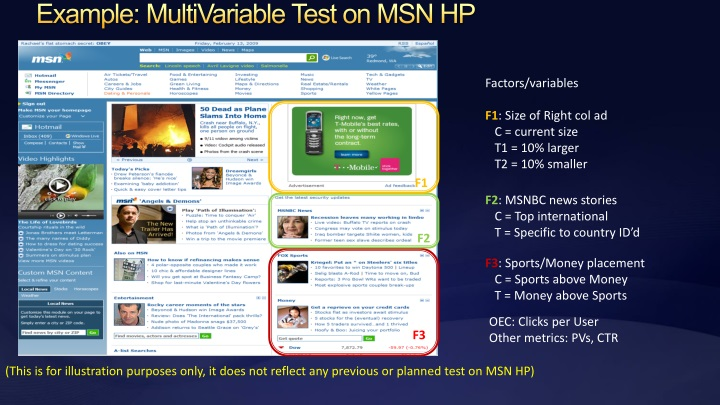 Example: MultiVariable Test on MSN HP