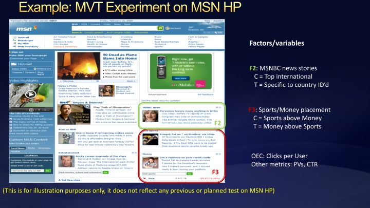 Example: MVT Experiment on MSN HP