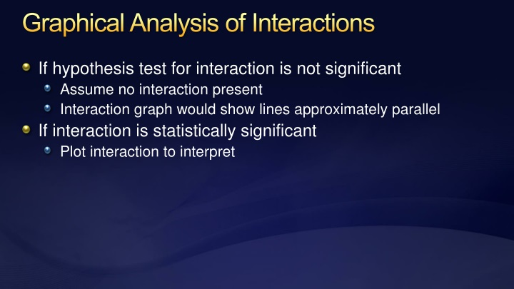 Graphical Analysis of Interactions