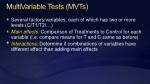 multivariable tests mvts