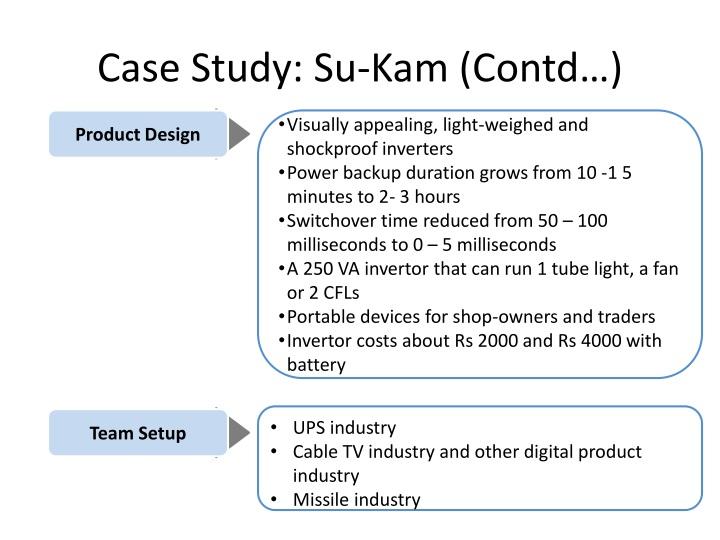 Case Study: Su-Kam (Contd…)