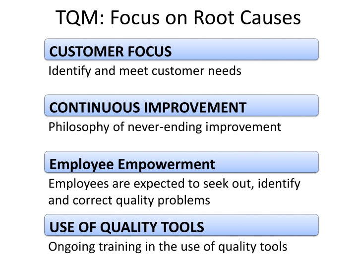 TQM: Focus on Root Causes