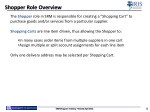 shopper role overview
