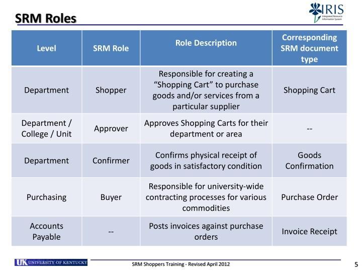 SRM Roles