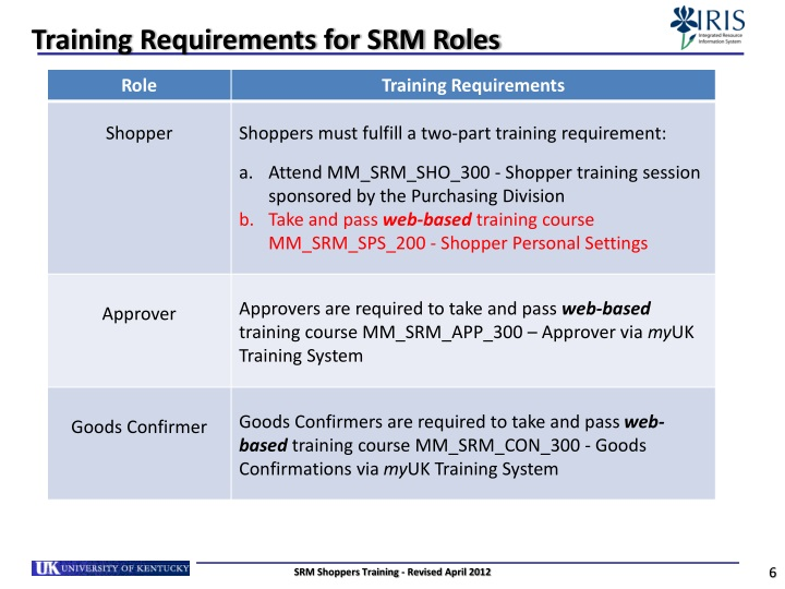 Training Requirements for SRM Roles