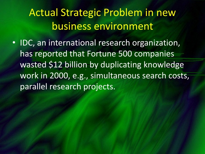 Actual Strategic Problem in new business environment