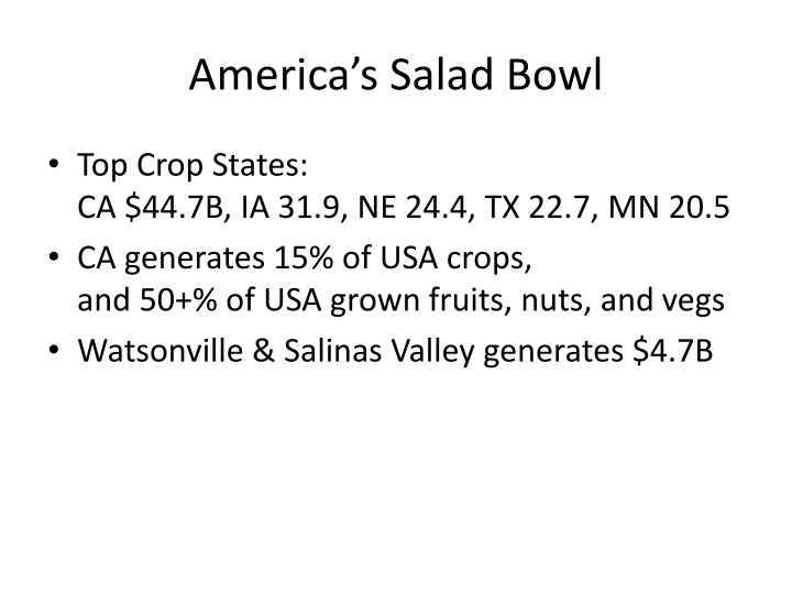 America's Salad Bowl