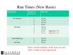 run times new basis