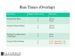 run times overlap