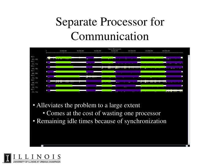 Separate Processor for Communication