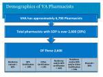 demographics of va pharmacists