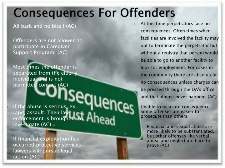 Consequences For Offenders