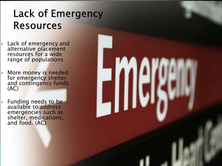 Lack of Emergency Resources