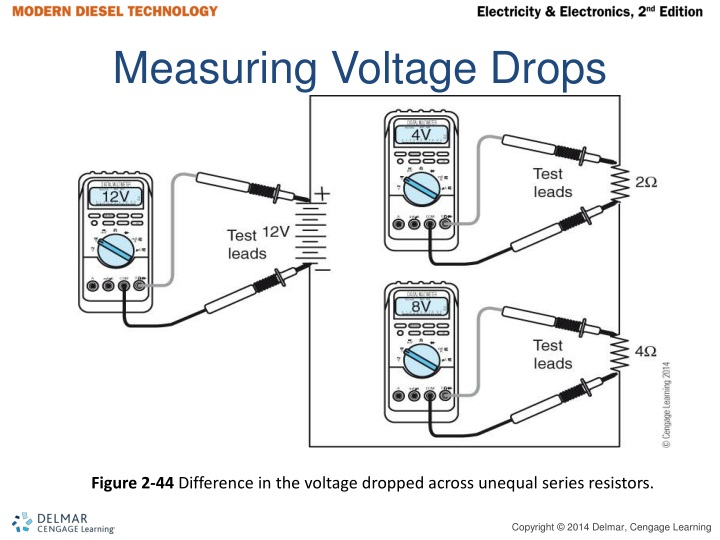 Measuring Voltage Drops