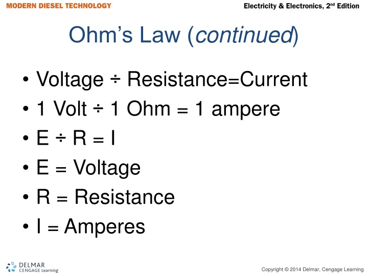 Ohm's Law (