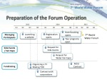 preparation of the forum operation