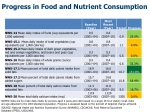 progress in food and nutrient consumption