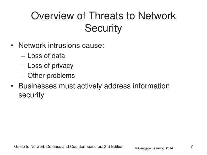 Overview of Threats to Network Security