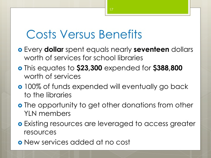 Costs Versus Benefits