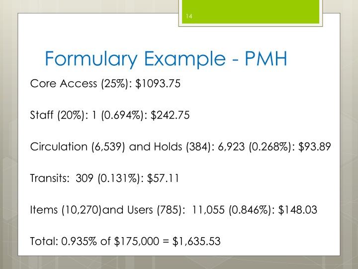 Formulary Example - PMH