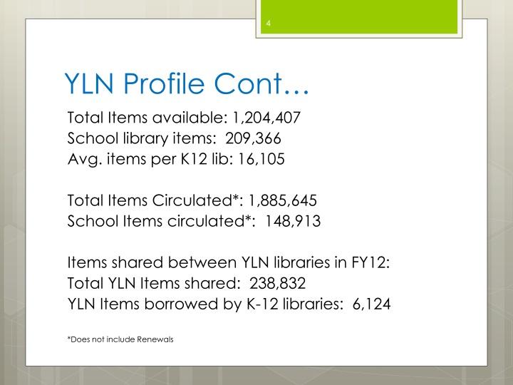 YLN Profile