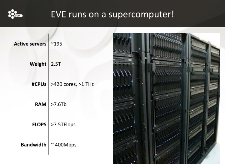 EVE runs on a supercomputer!