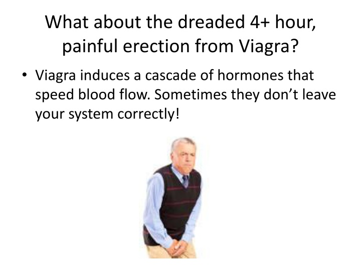What about the dreaded 4+ hour, painful erection from Viagra?