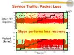 service traffic packet loss