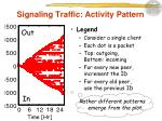signaling traffic activity pattern