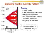 signaling traffic activity pattern1