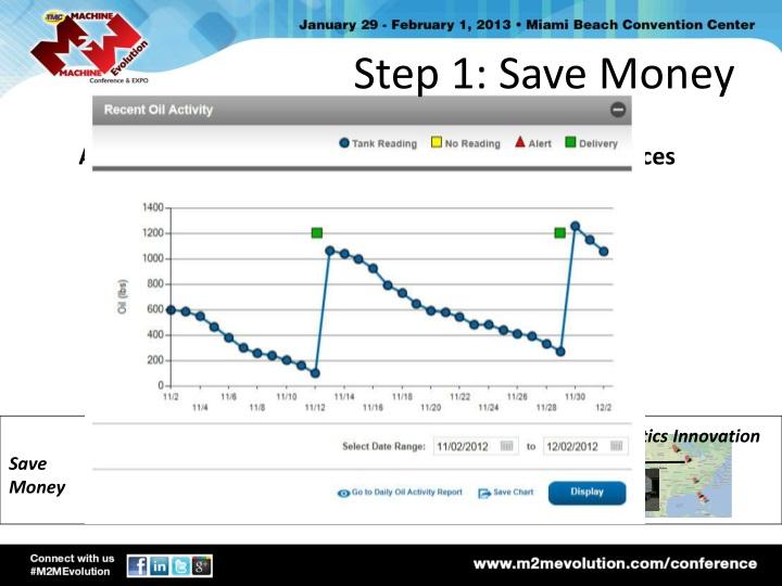 Step 1: Save Money