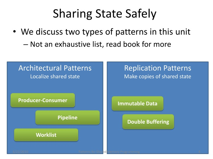 Sharing State Safely