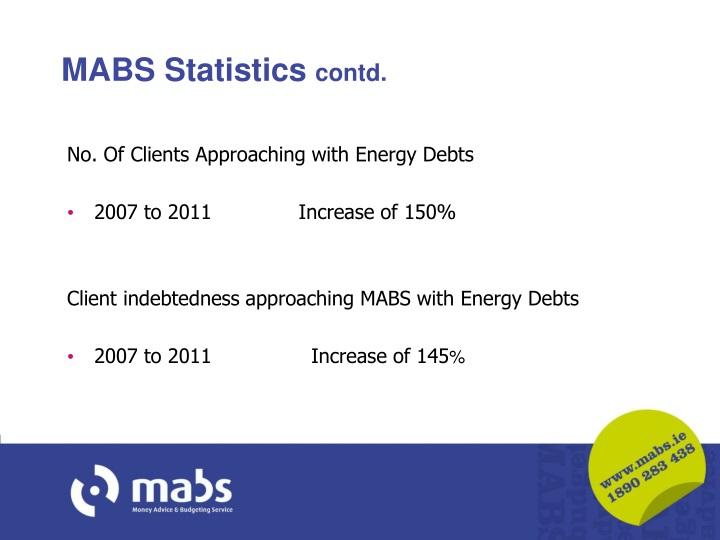 MABS Statistics