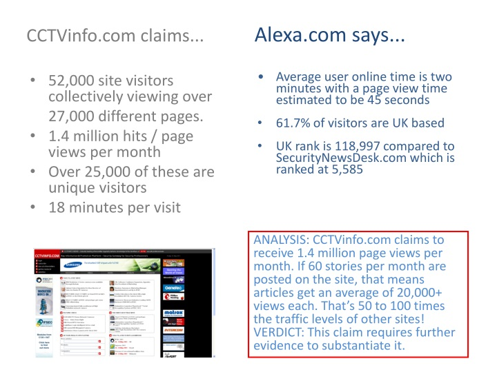 CCTVinfo.com claims...