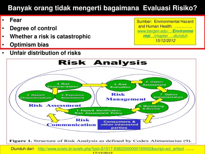 Banyak orang tidak mengerti bagaimana  Evaluasi Risiko?
