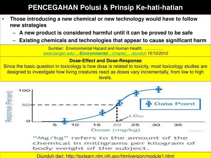 PENCEGAHAN Polusi & Prinsip Ke-hati-hatian