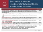 120 million in medicaid investments for behavioral health transformation initiatives