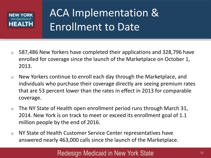 ACA Implementation & Enrollment to Date