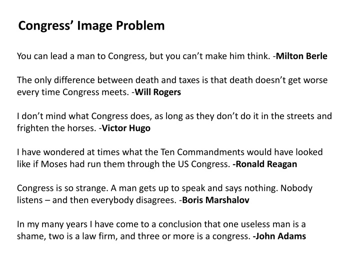 Congress' Image Problem