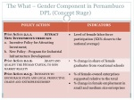 the what gender component in pernambuco dpl concept stage