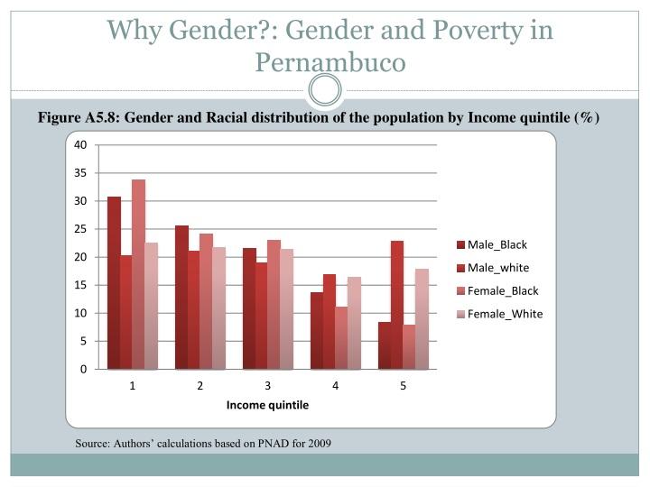 Why Gender?: Gender