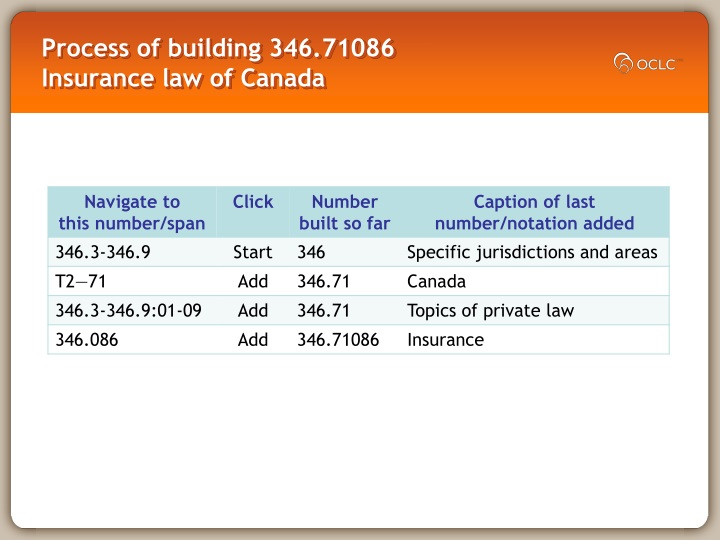 Process of building 346 71086 insurance law of canada