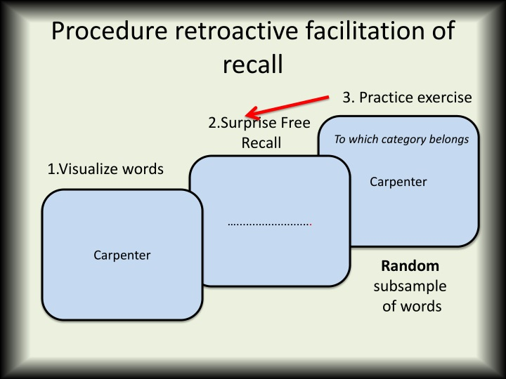 Procedure retroactive facilitation of recall