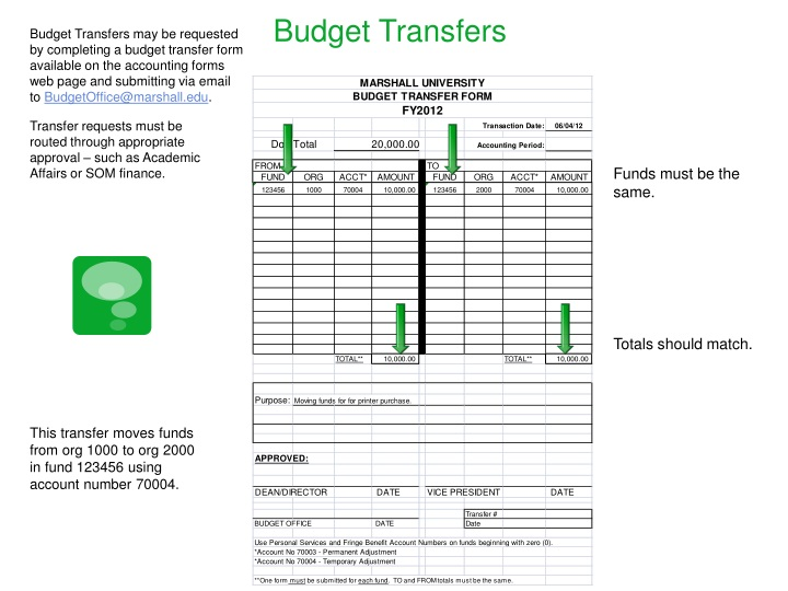 Budget Transfers may be requested by completing a budget transfer form available on the accounting forms web page and submitting via email to