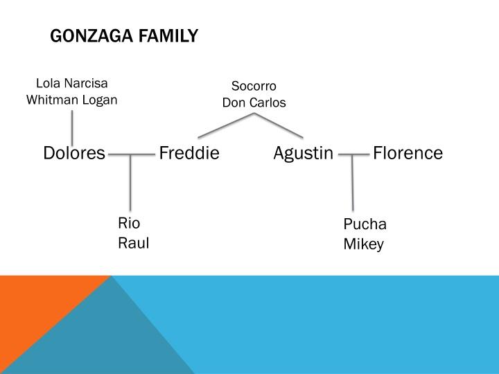 Gonzaga family
