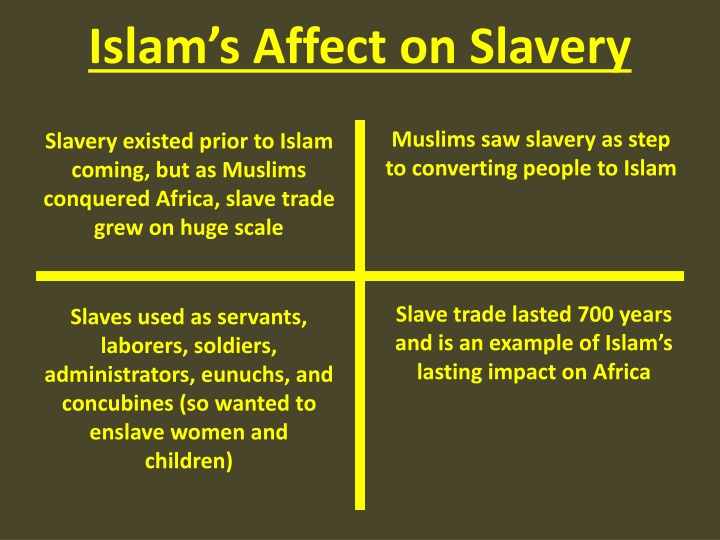 Islam's Affect on Slavery